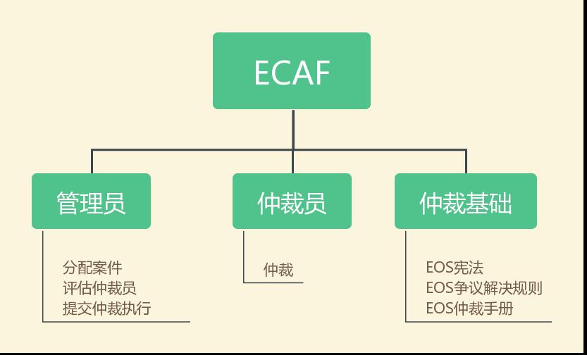 ecaf.png